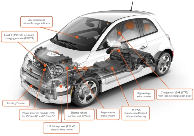 Schematic Of Fiat 500e Components Fiat 500e Forum And